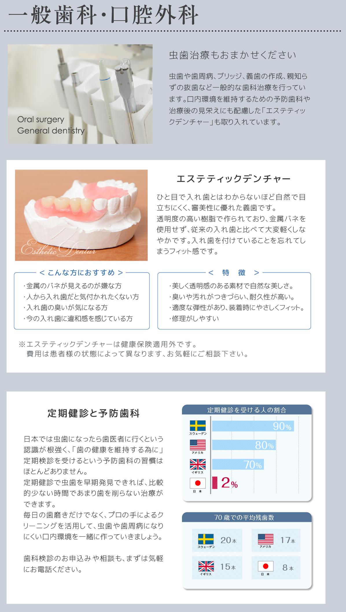 一般歯科・口腔外科